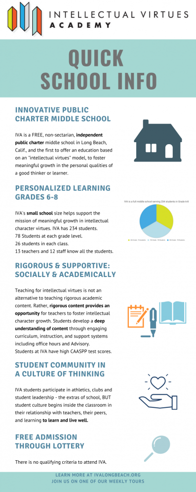 b_398_993_16777215_00_images_schoolinfographics1219.png