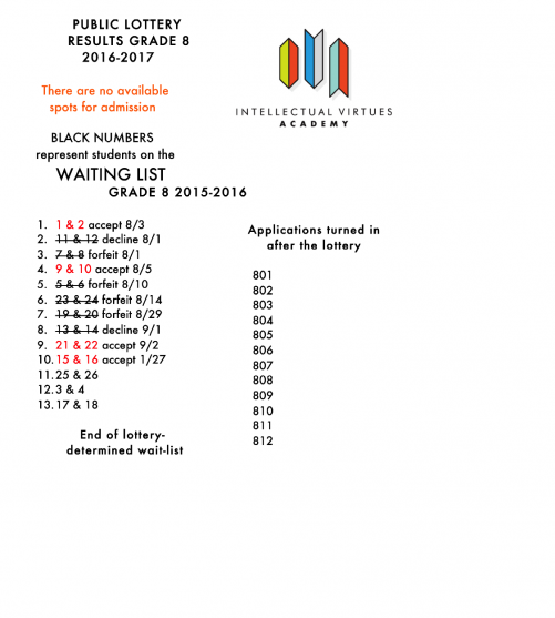 b_502_557_16777215_00_images_AdmissionsLottery_Grade8Update030617.png